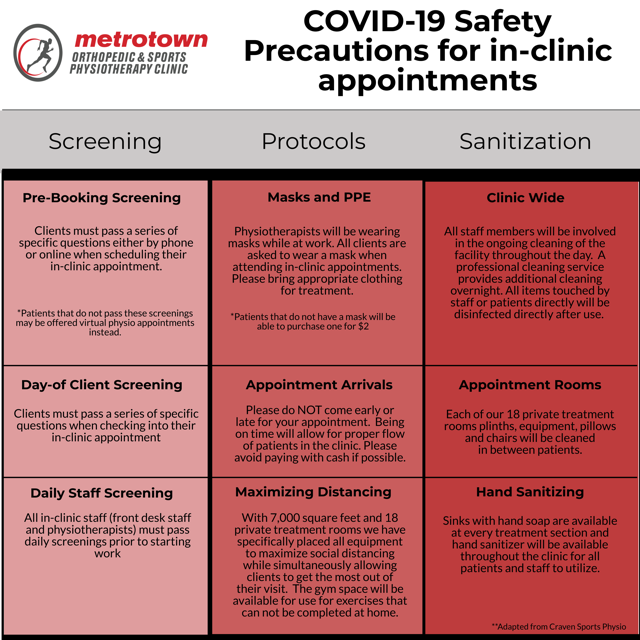 COVID-19 Safety Precautions for in-clinic appointments